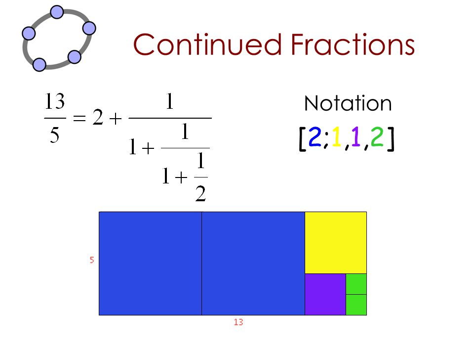 Continued Fractions Notation [2;1,1,2]
